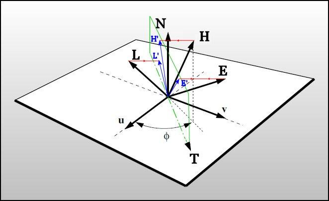 LevenbergMarquardt algorithm  ALGLIB C and C library